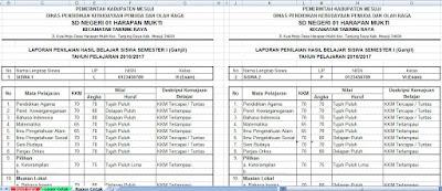 Download Aplikasi Raport Kurikulum KTSP Untuk SD