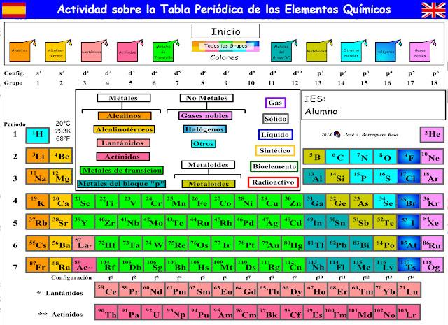 Pulse para ir a la Tabla Periódica de los Elementos Químicos