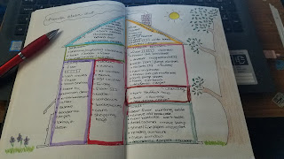 Bullet Journal - House Projects Layout - Katrina Roets