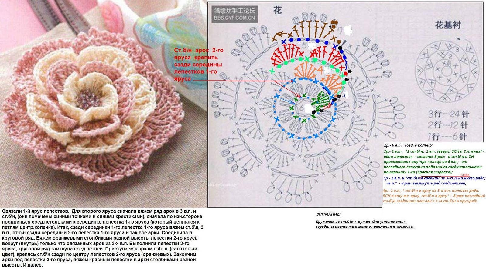 Большой цветок крючком схема фото 348