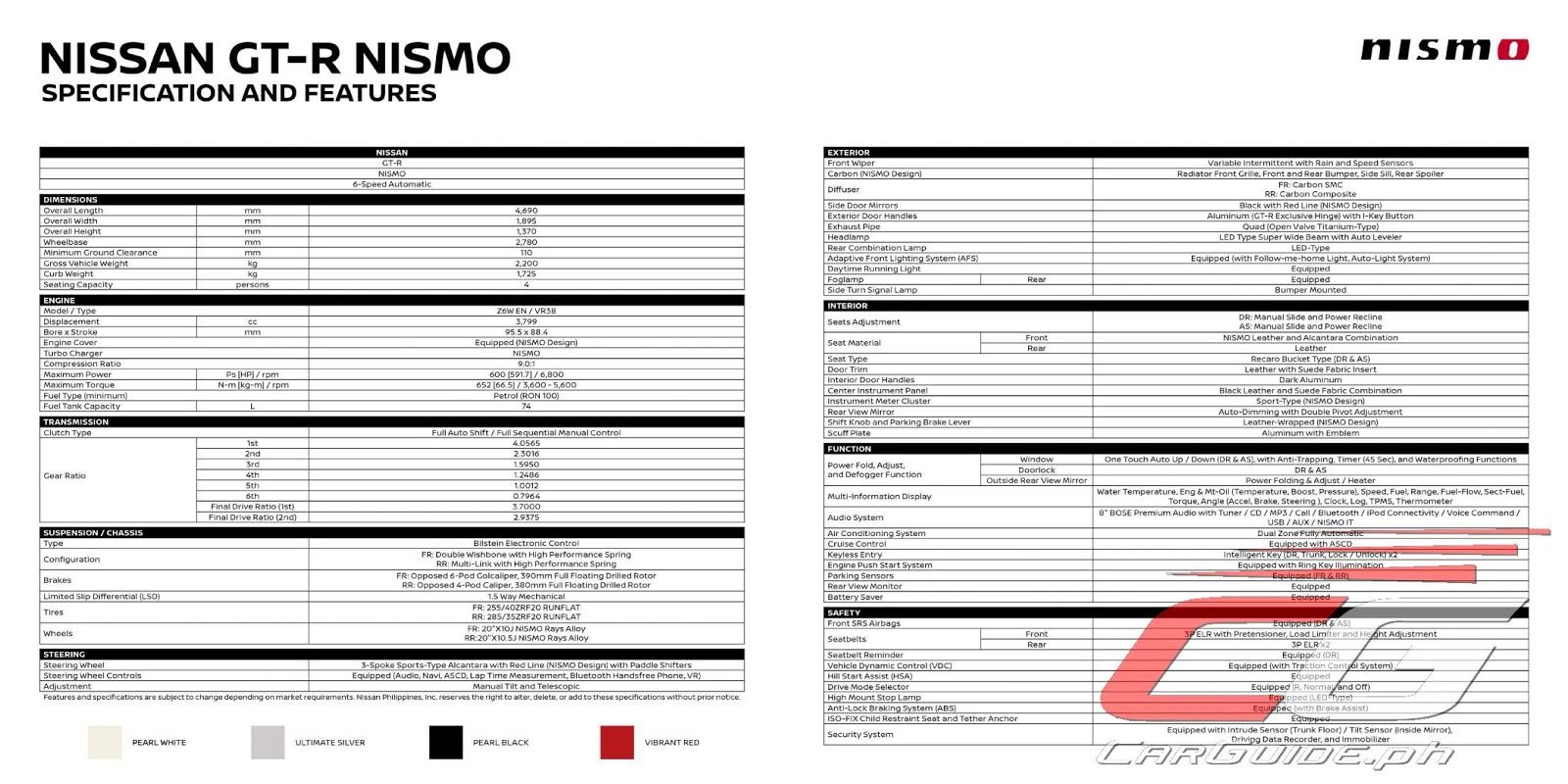 2018 Nissan GT-R NISMO Arrives in Manila (w/ 13 Photos ...