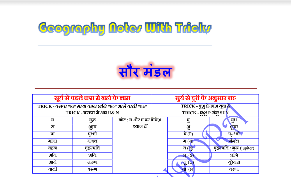 Population Geography Notes Pdf download