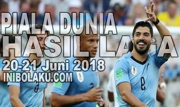 Hasil Lengkap Pertandingan Piala Dunia, 20-21 Juni 2018