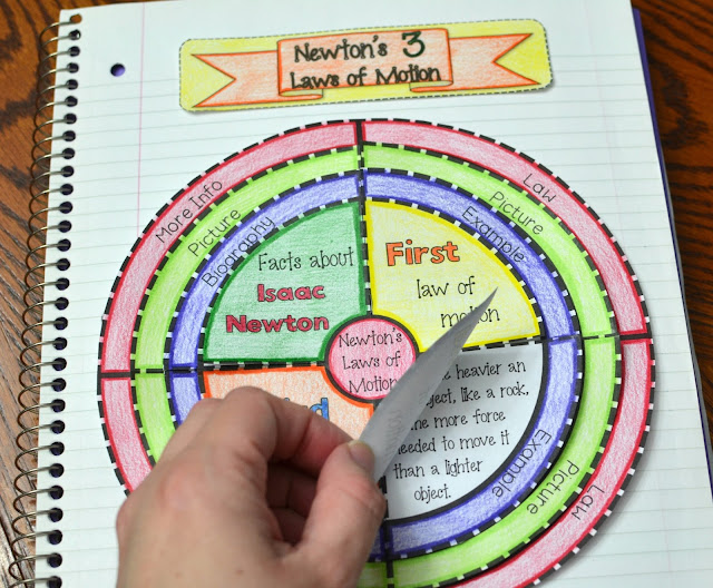 Newton's 3 Laws of Motion Wheel Foldable (Great for Science Interactive Notebooks)