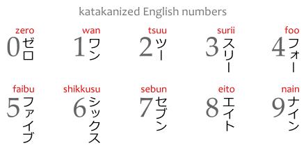 The names of the English numbers katakanized: 0, zero ゼロ. 1, wan ワン. 2, tsuu ツー. 3, surii スリー. 4, foo フォー. 5, faibu ファイブ. 6, shikkusu シックス. 7, sebun セブン. 8, eito エイト. 9, nain ナイン.