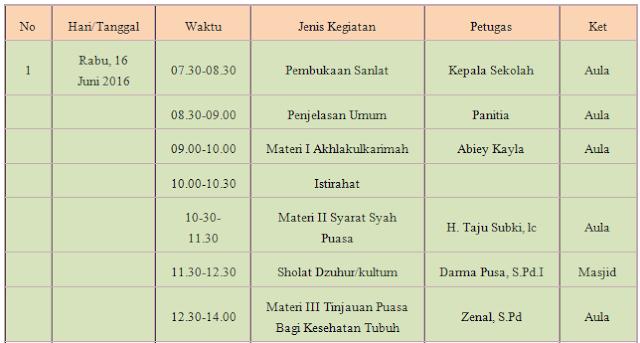 Contoh Jadwal Kegiatan Pesantren Kilat Ramadhan 1437 H Tahun 2016