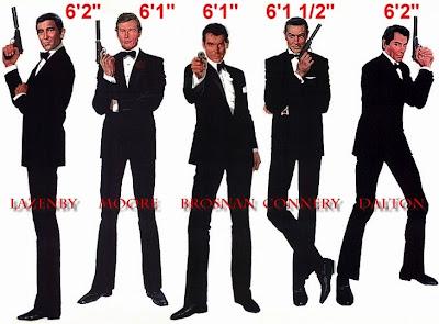 "James Bond Sentiasa Diperbaharui agar ""Hidup"""