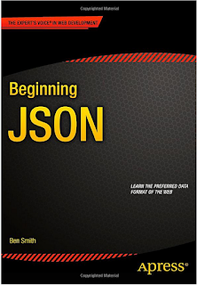 How to convert HashMap to JSON in Java