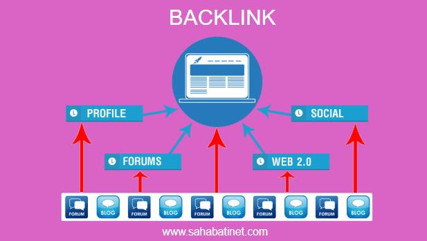 Cara Mudah Cek Backlink Menggunakan Small Seo Tools