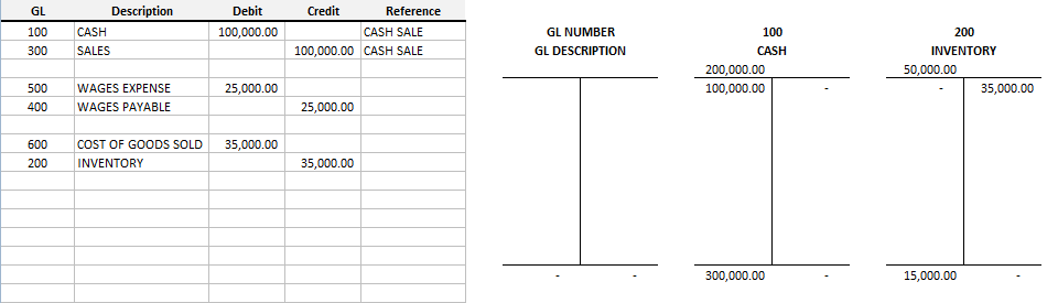 how to excel templates