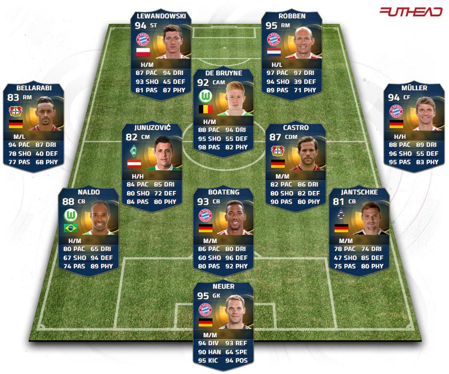 Torrekord Bundesliga Team