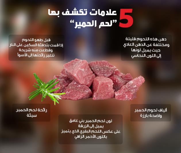 كيف نفرق بين لحم الحمير و لحم الميته عن باقى انواع اللحوم ؟؟