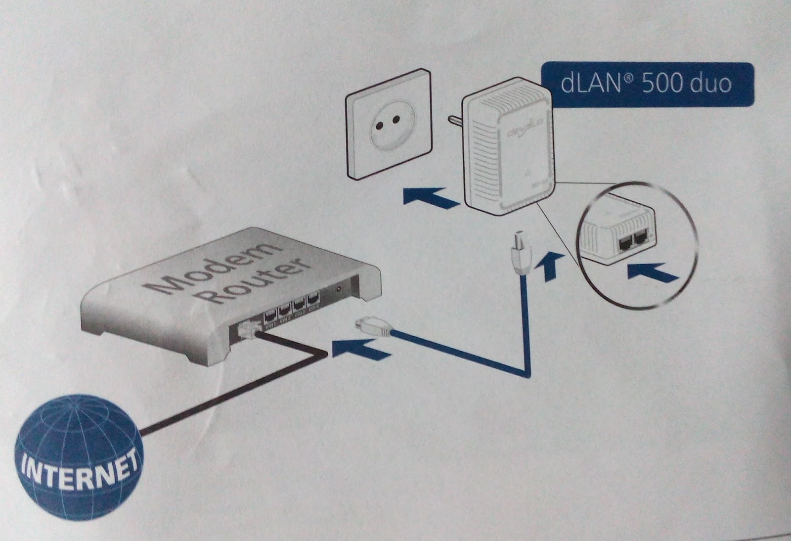 how to configure devolo dlan 500 wifi router may i. Black Bedroom Furniture Sets. Home Design Ideas