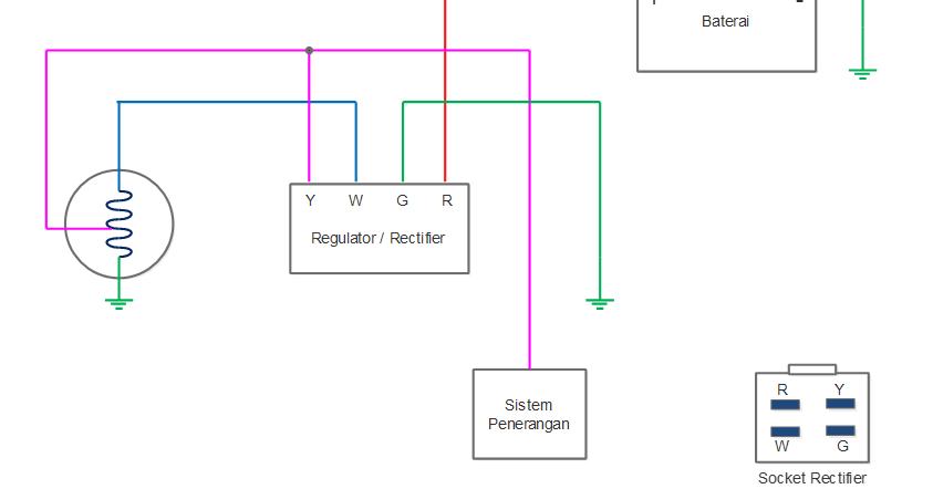 Rangkaian Sistem Pengisian Sepeda Motor Code M2