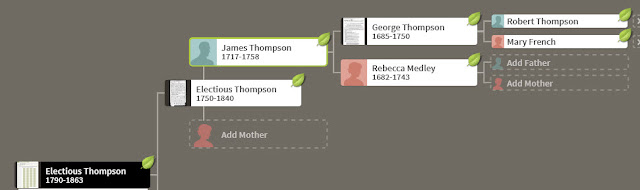 Thompson genealogy