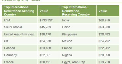 Image Result For Transfer Money To Venmo