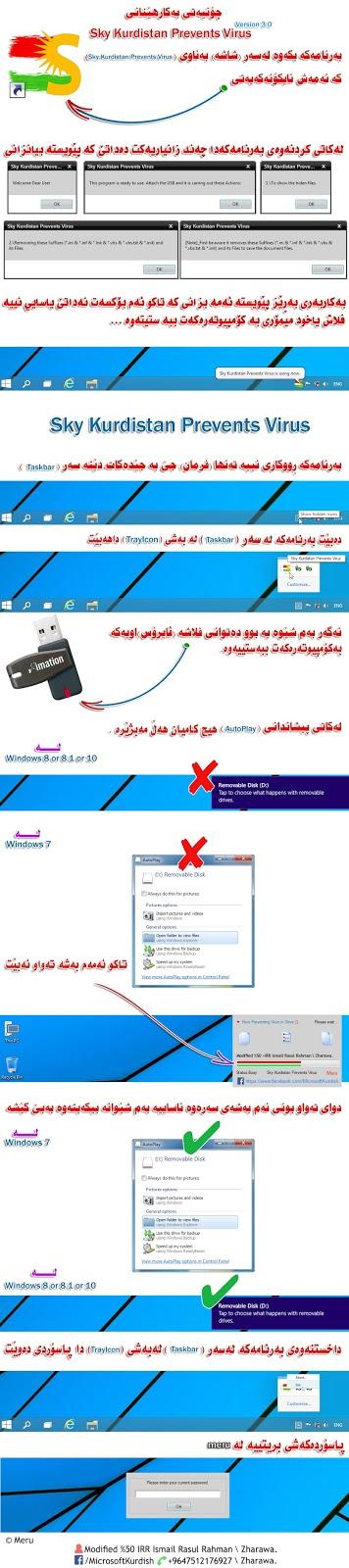 بهرنامه: رەشکردنەوەى ڤایرۆس لەناو میمۆری و فلاش Sky Kurdistan Prevents Virus V3.0