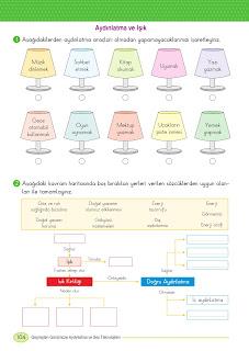 3. Sınıf İngilizce Ders Kitabı Cevapları Monopol Yayınları Sayfa 104