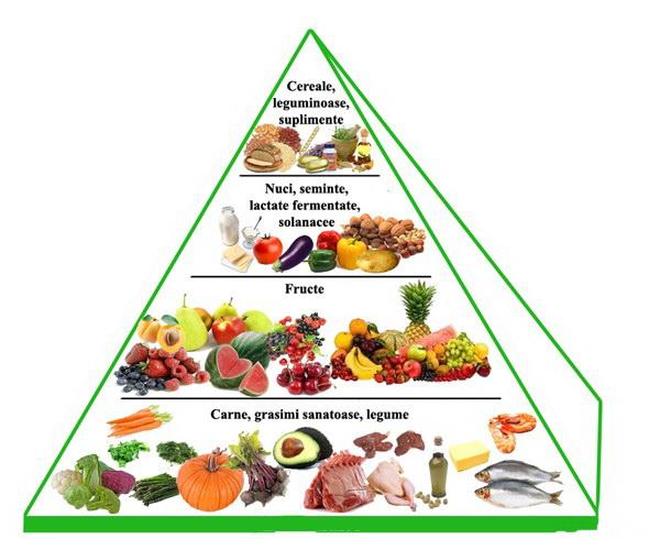 indicele glicemic pierde în greutate