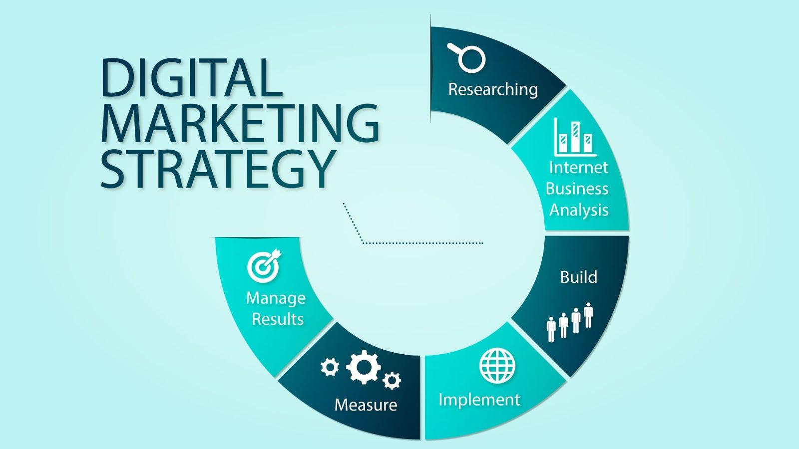 download digital marketing presentation template free - hacking tricks, Marketing Presentation Template Free Download, Presentation templates
