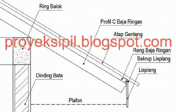 pemasangan sekrup baja ringan proyek sipil cara memasang lisplang pada rangka atap
