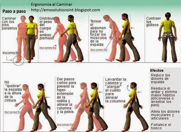 QSN: Caminar con buena postura