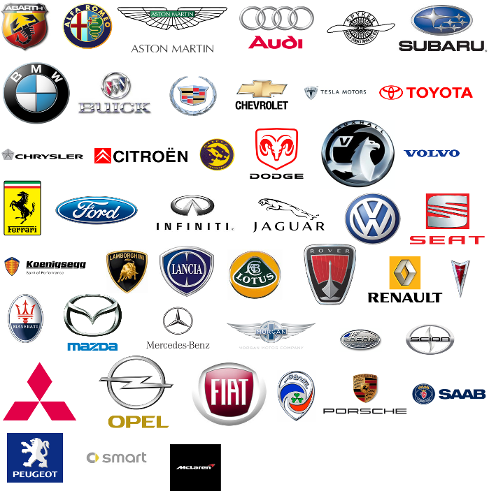 All Cars Logo With Name: Utah Car Cents: Top 10 Car Companies Of 2013