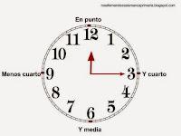 Resultado de imagen de la hora en punto y cuarto