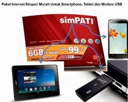 Paket Internet Simpati Murah Untuk Smartphone, Tablet dan Modem USB