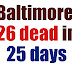 Baltimore: 26 dead in 25 days: Why the surge in violent crime? I got the answers