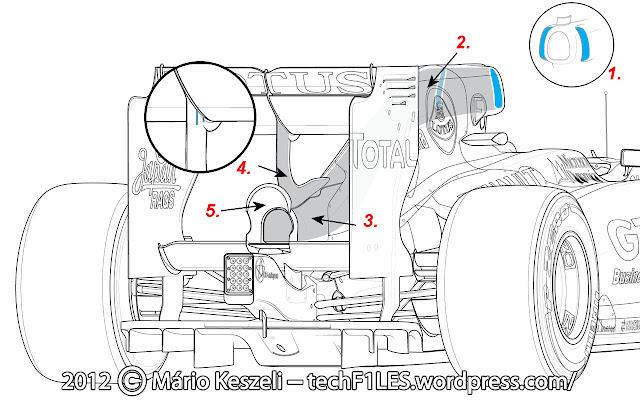 ferrari formula 1 engine diagram