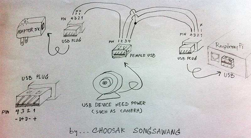 convert ps keyboard to usb wiring diagram wirdig usb to ps2 wiring diagram usb image about wiring diagram on