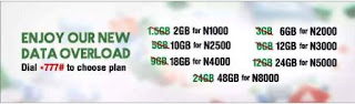 Glo-New-Overload-data-plans