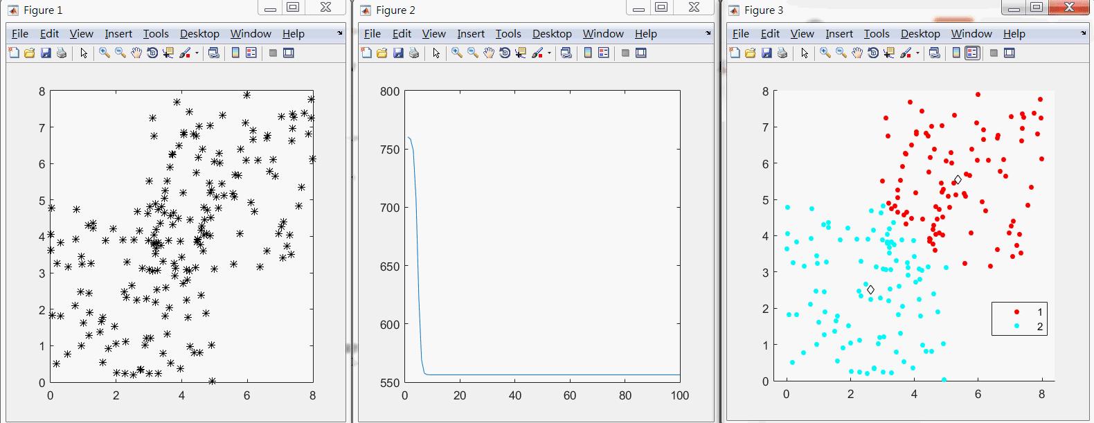 半工室Arduino Python NodeMCU: 《機器學習筆記》淺談Fuzzy C