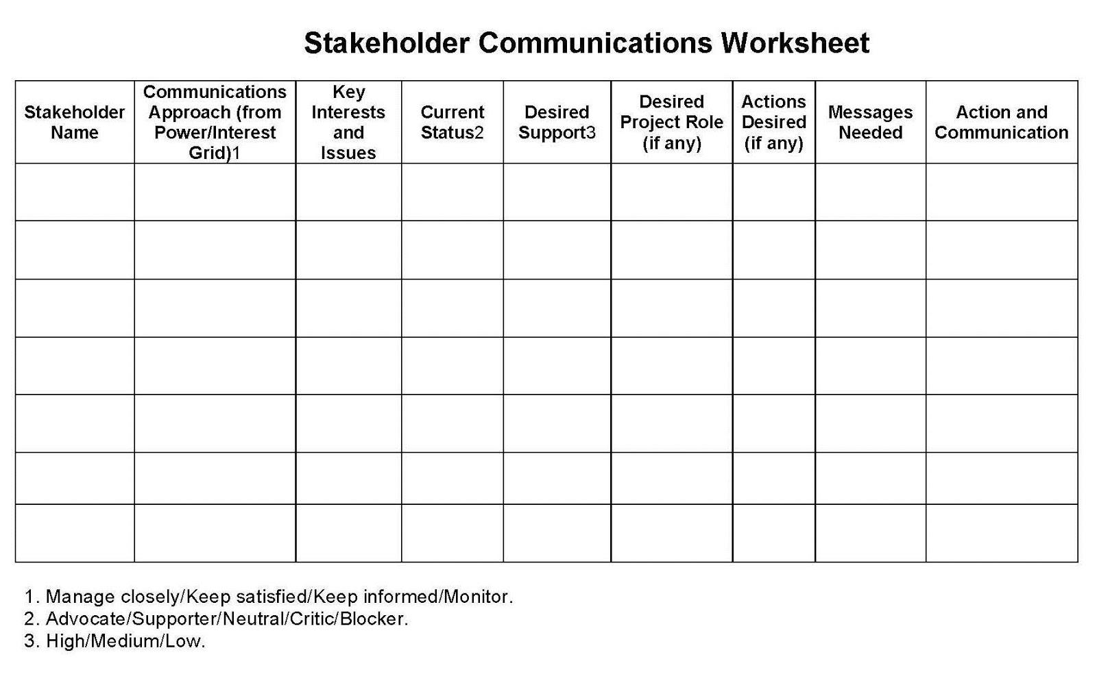 Pengelolaan Proyek Industri Konstruksi 5 2 Manajemen