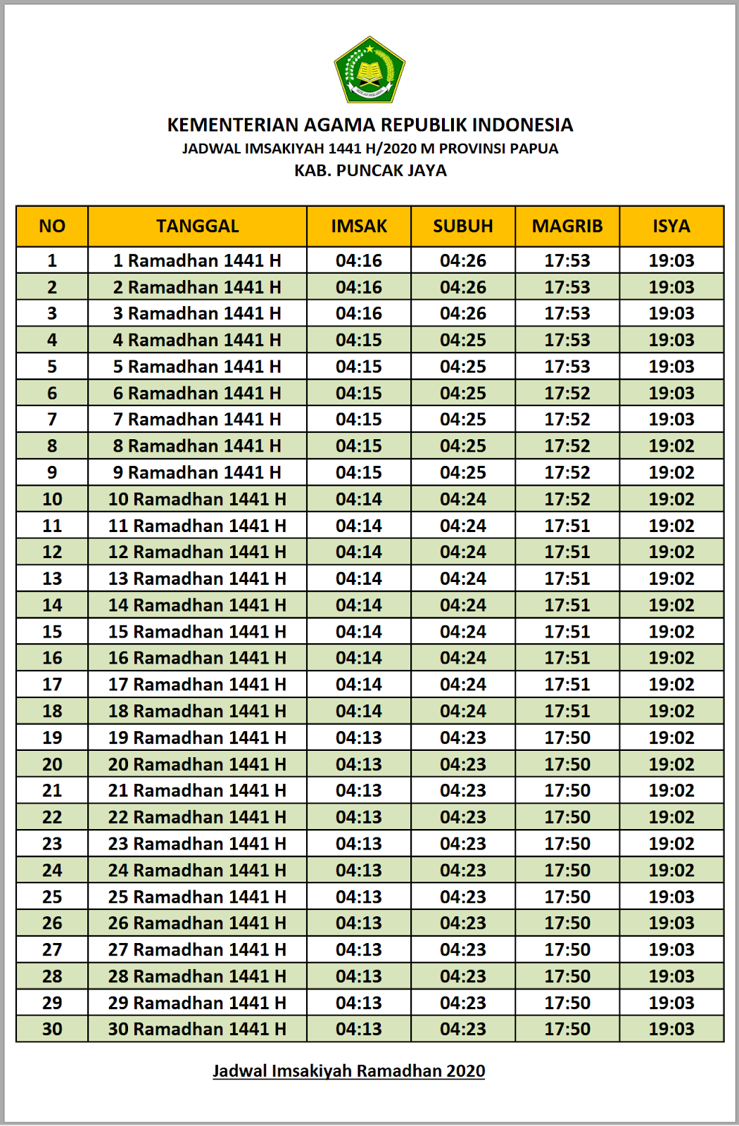 Jadwal Imsak Puncak Jaya 2020