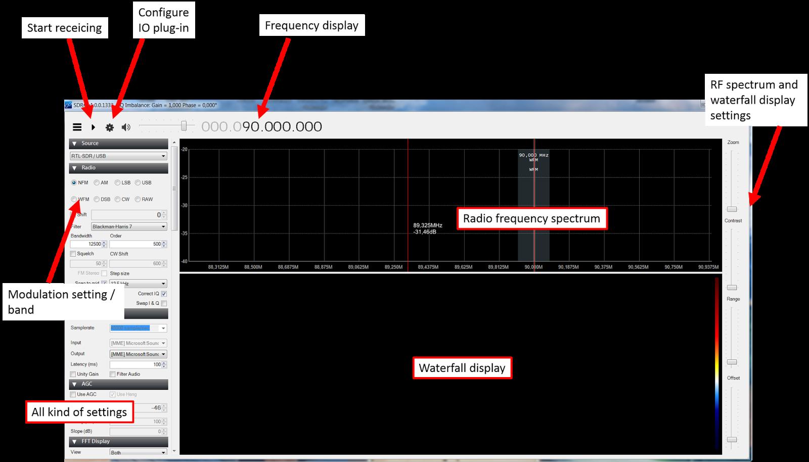 Verstas 2010+: Software defined radio 3/4  SDR software for windows