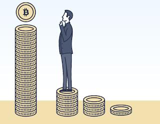 perusahaan investasi swasta dan otoritas investasi Bitcoin terpercaya ...