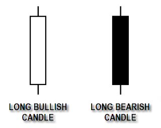 Long Candle