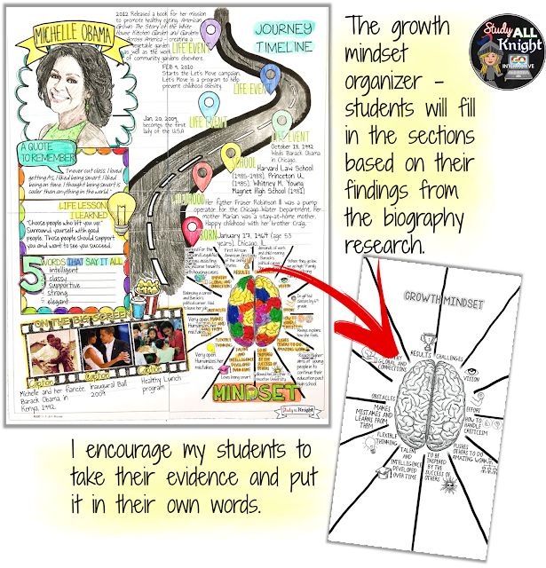 How to Get Students Excited for Online Research: Biography Lessons for Promoting a Growth Mindset