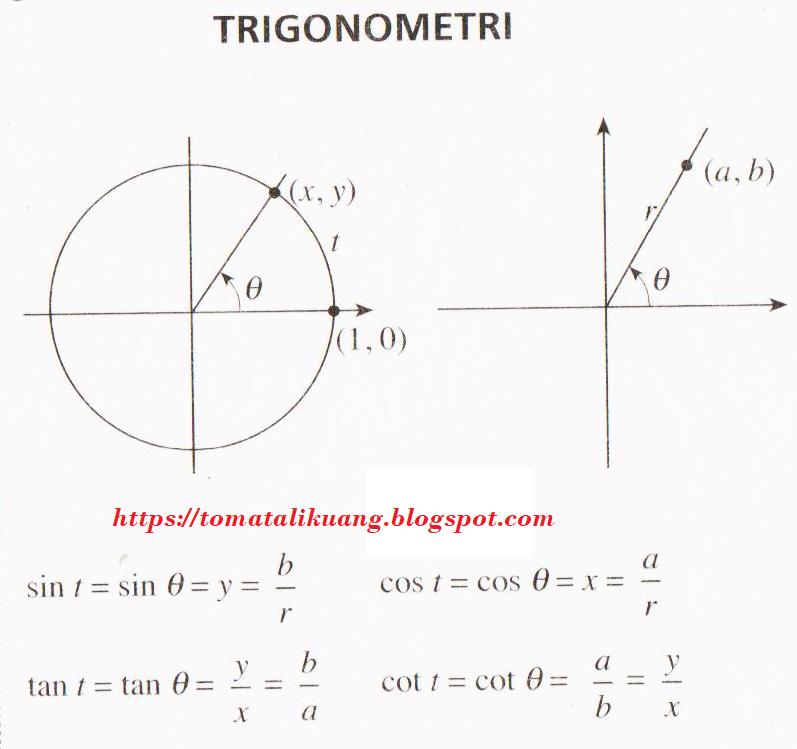 Kumpulan Rumus Trigonometri Sd Smp Sma Paling Lengkap Tomatalikuang Com Berita Pendidikan Terbaru