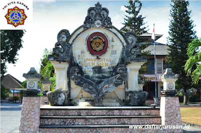 Daftar Fakultas dan Program Studi UNR Universitas Ngurah Rai Denpasar