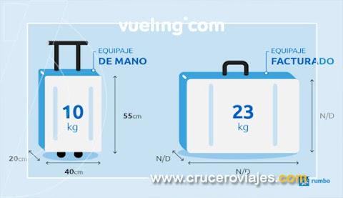 ¿Vacaciones saludables? El 20% de los viajeros reconoce que hacer la maleta les provoca estrés - Pesos y medidas