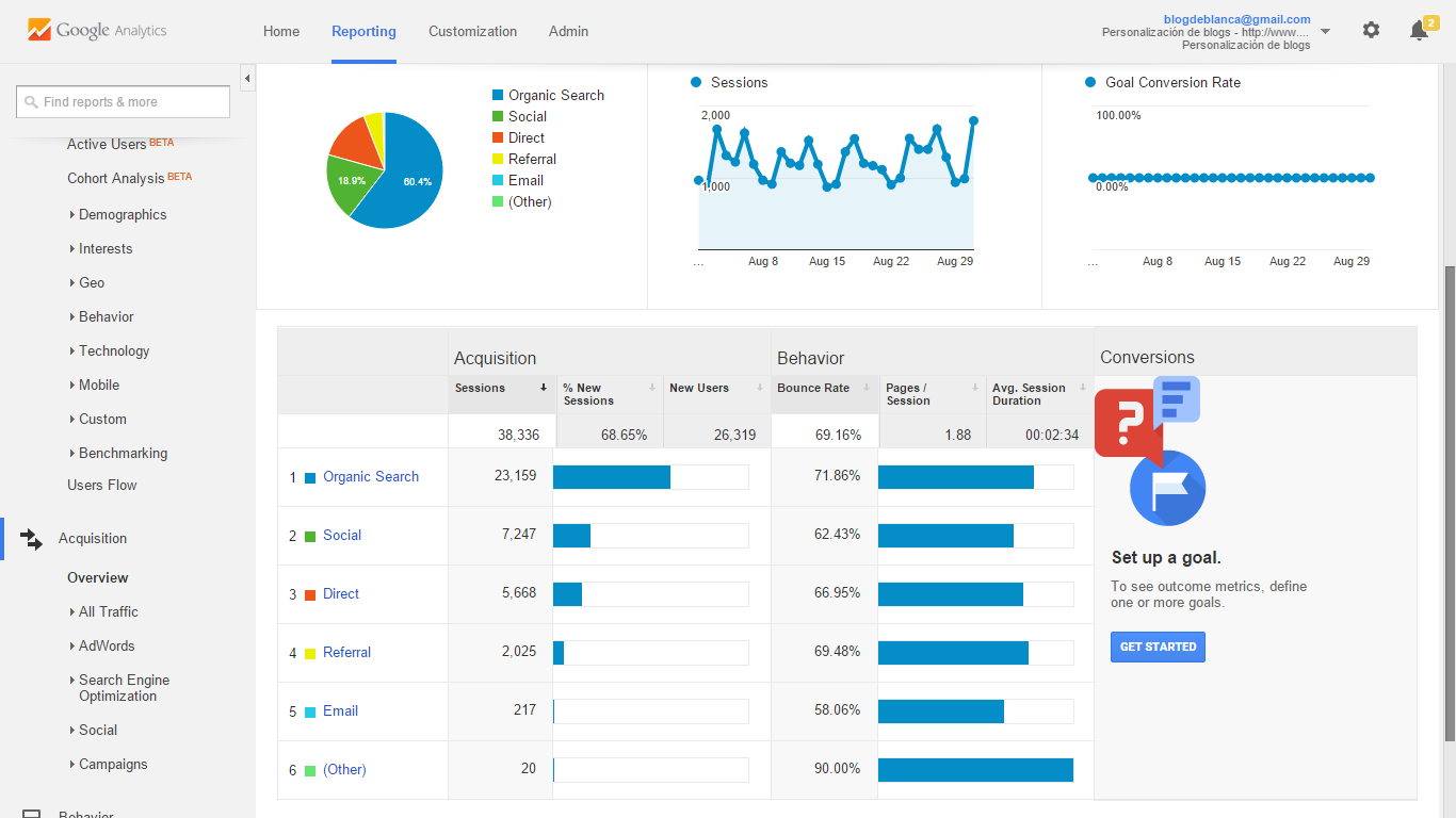 google analytics tutorial pdf 2015
