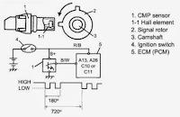 4. CMP (Camshaft Position Sensor)