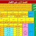تحميل ملخص قواعد الصرف اللغة العربية