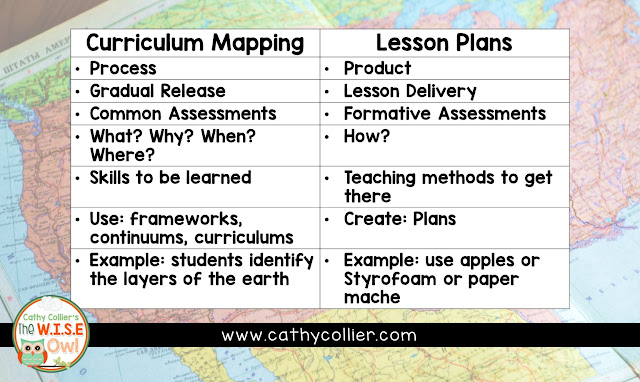 Curriculum Mapping vs Lesson Planning? What do they mean? Why should we do it? This post is about our journey.