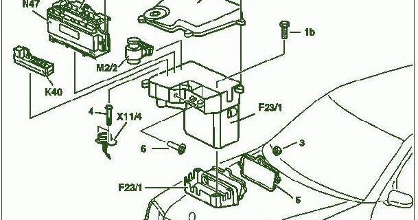 Fuse Box Diagram Mercedes Benz CLK 320 2001 ~ Mercedes