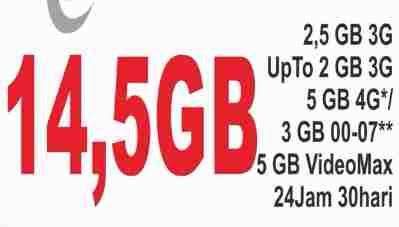Promo Paket Internet Telkomsel Murah 8Gb