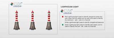 Luxsolar lighthouse ( deniz feneri ) lambası